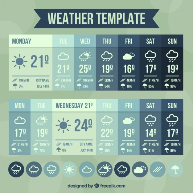 Week weather template