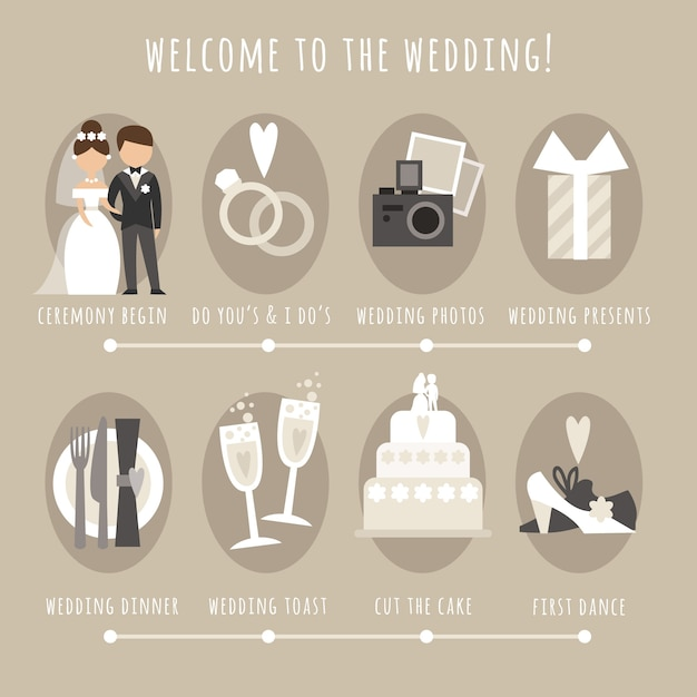 Welcome to the wedding Free Vector