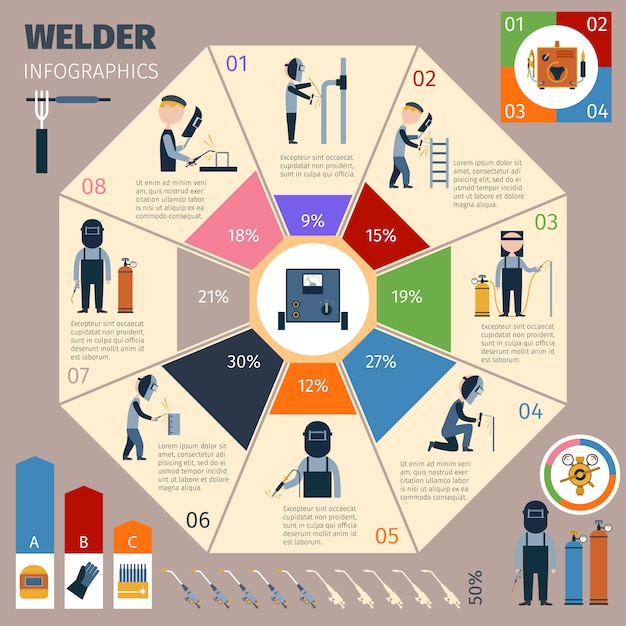 Welder infographics set Free Vector
