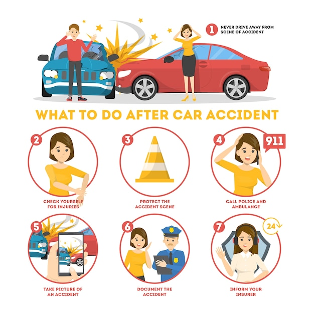 What to do after a car accident infographic banner Premium Vector