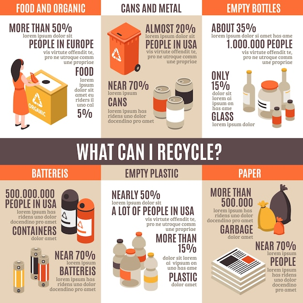 What can i recycle infographics Free Vector