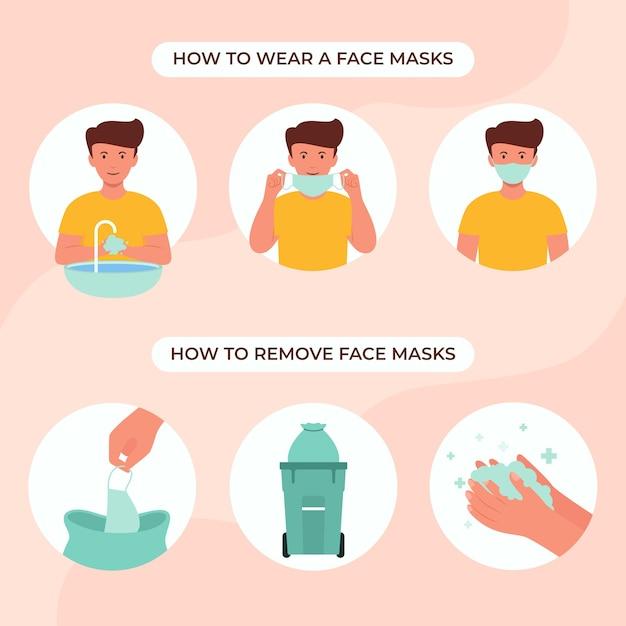 マスクインフォグラフィックを使用する時期と方法 無料ベクター