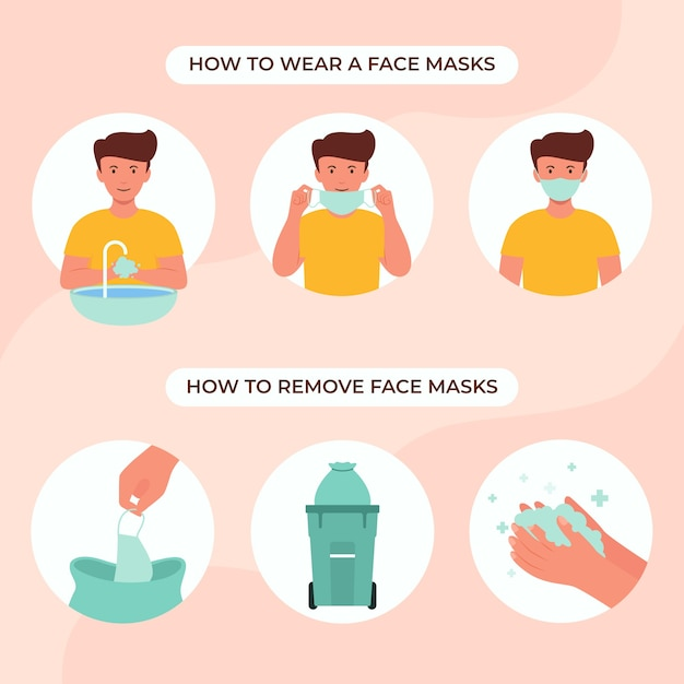 When and how to use mask infographic Free Vector