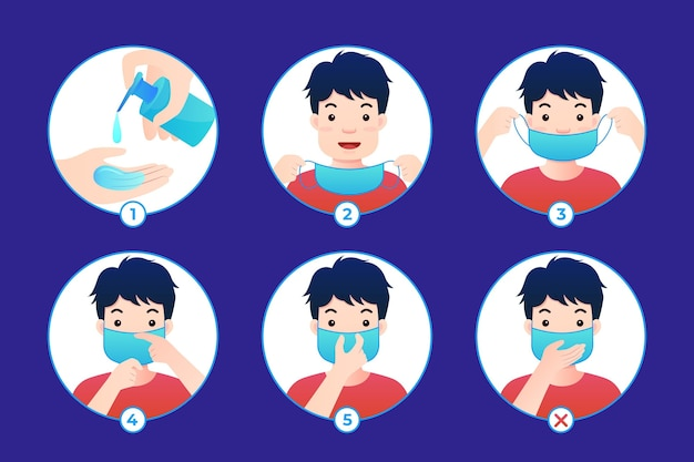 When and how use masks concept Premium Vector