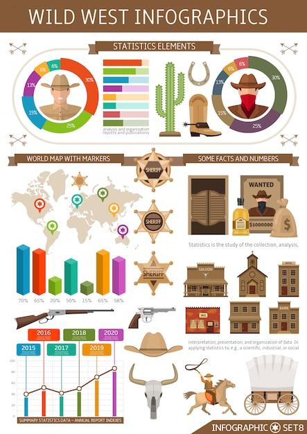 Wild west infographics Free Vector