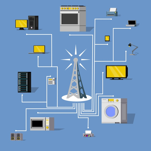 ワイヤレス接続のコンセプト 無料ベクター