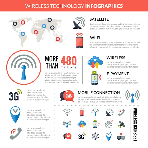 Wireless connectiontechnology infographic layout banner Free Vector
