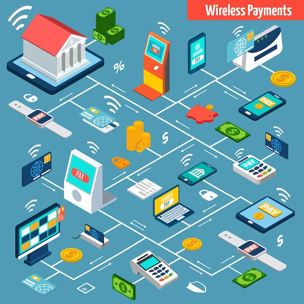 Wireless payment isometric flowchart Free Vector