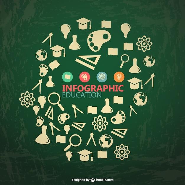 Wisdom education infographics