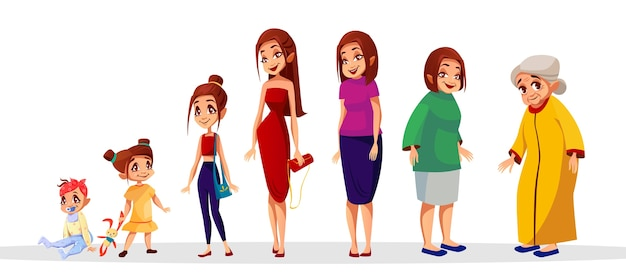Woman age illustration of female generation cycle. women life stages Free Vector