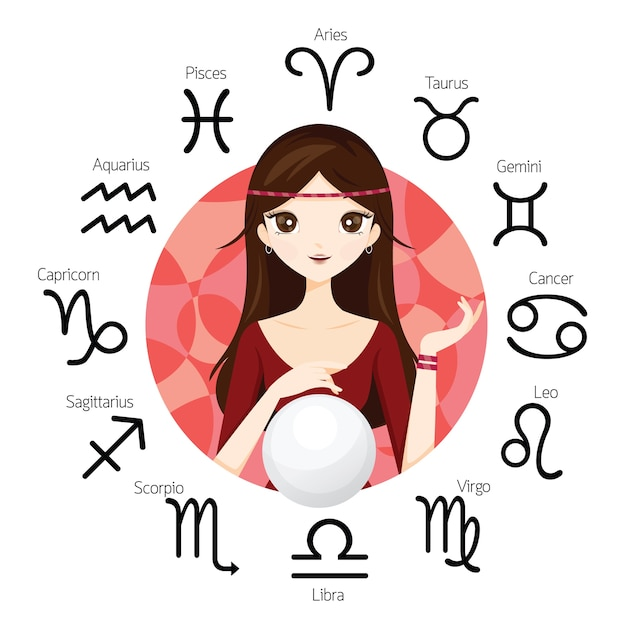 Женщина-гадалка и хрустальный шар с 12 астрологическими знаками зодиака Premium векторы