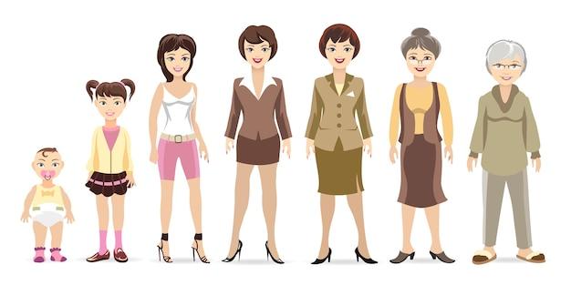 Поколения женщин. женщина в разном возрасте. младенец, ребенок, женщина и пожилой. Бесплатные векторы