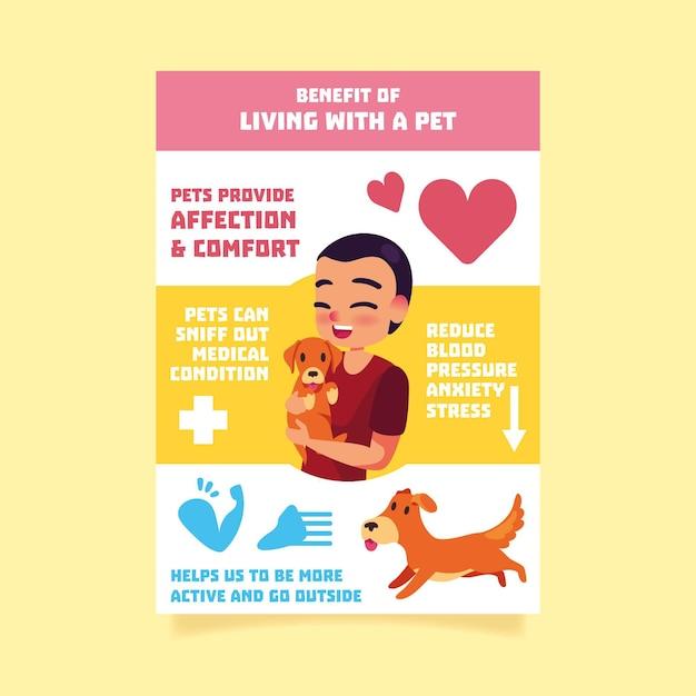 Женщина держит собаку инфографики Бесплатные векторы