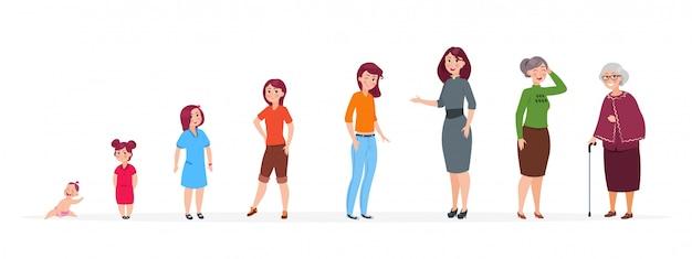 Женщина в разных возрастных наборах Premium векторы