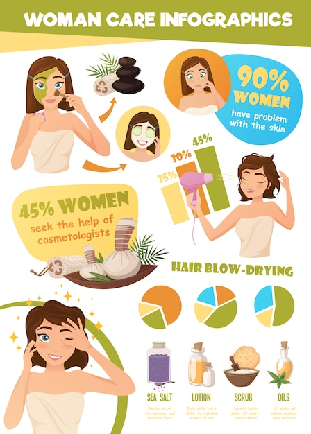 Woman skin care infographics Free Vector