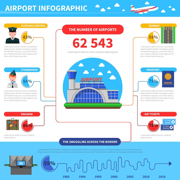 Work of airport infographic Free Vector