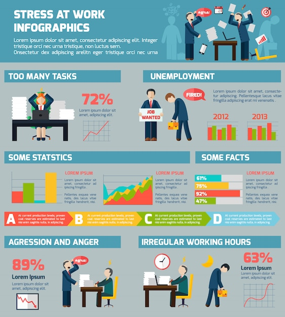 Workrelated stress and depression infographic report Free Vector