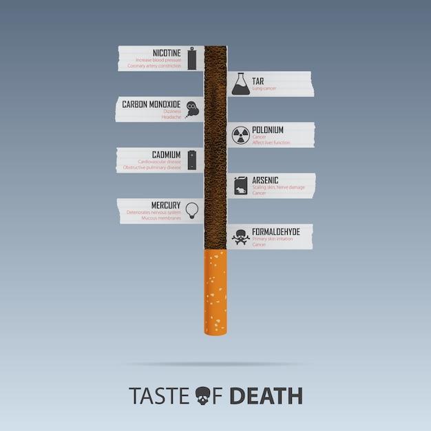 タバコ中毒の概念の世界禁煙デーのポスター。 Premiumベクター