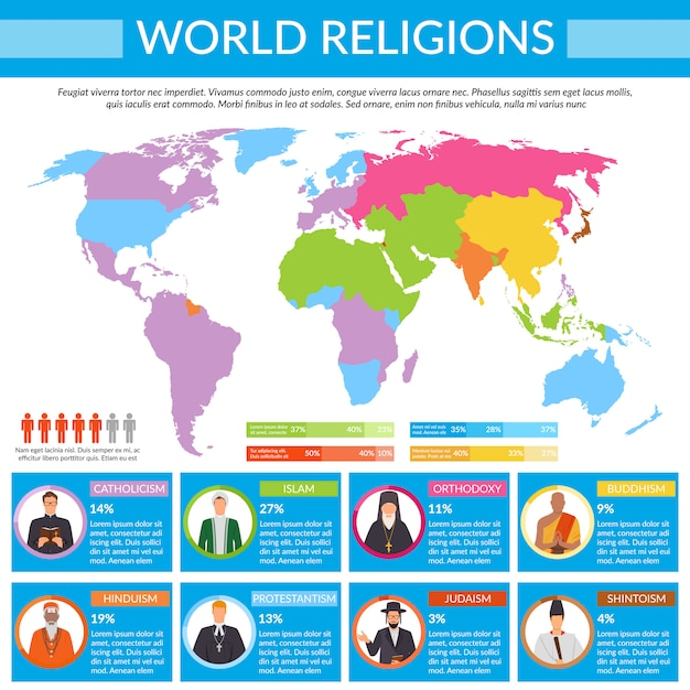 World religions infographics Free Vector