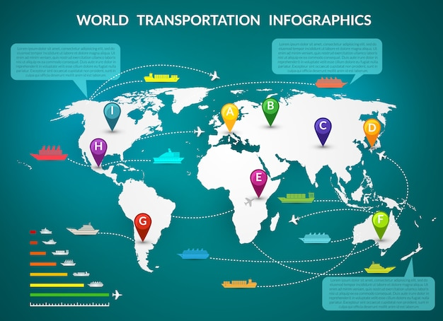 世界交通インフォグラフィック Premiumベクター