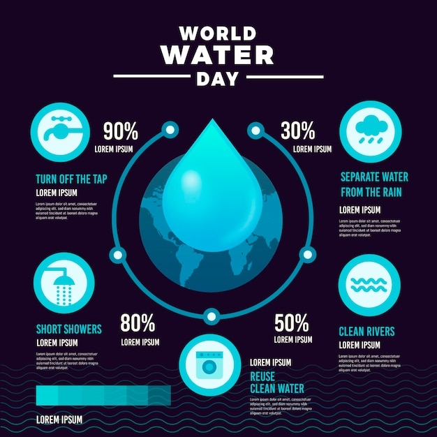 World water day infographic template Free Vector