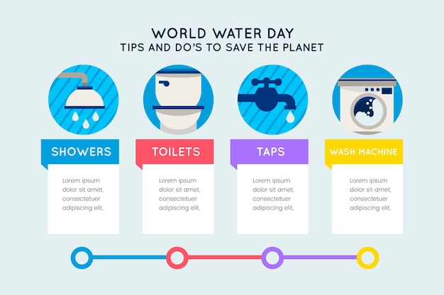 World water day infographic Free Vector
