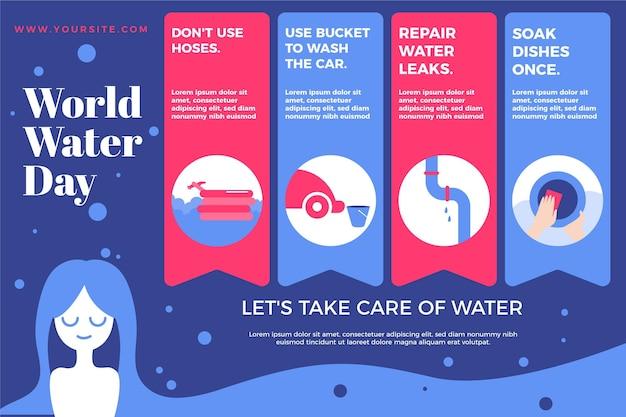 Всемирный день воды инфографики Бесплатные векторы