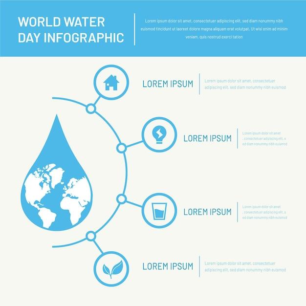세계 물의 날 인포 그래픽 무료 벡터