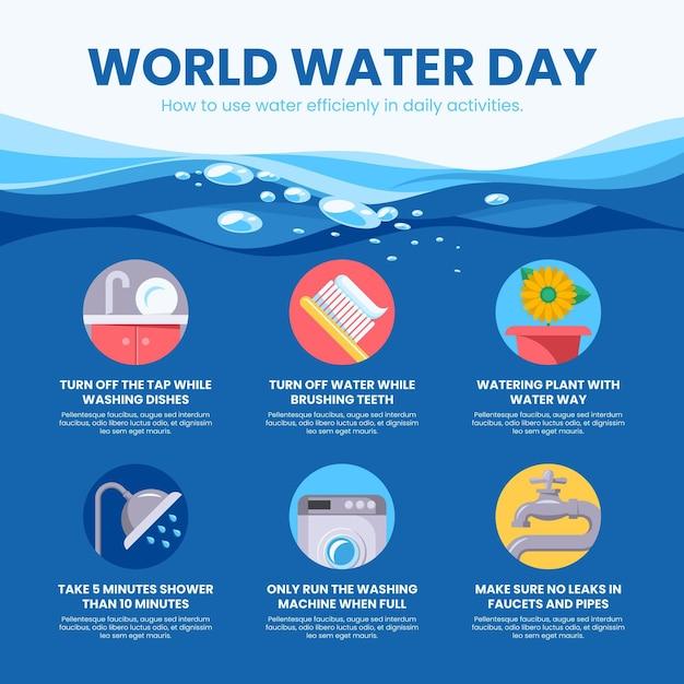 世界水の日のインフォグラフィック 無料ベクター