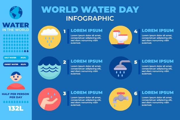 世界水の日 無料ベクター