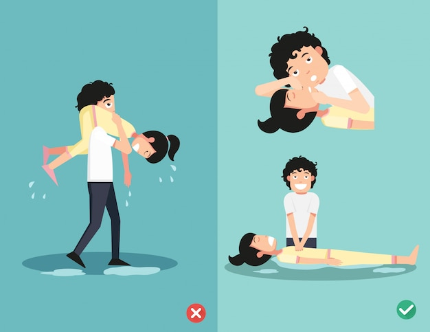 Wrong and right for cpr life saving techniques Premium Vector