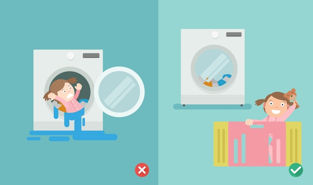 Wrong and right way,do not play in the washing machine Premium Vector