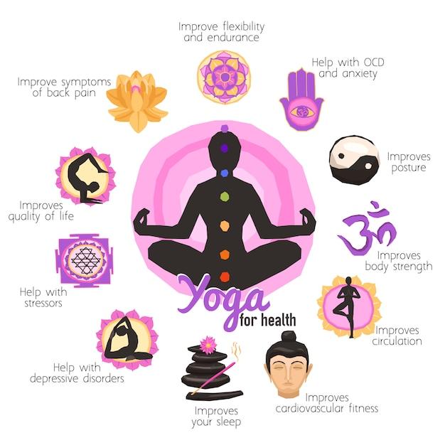 Yoga infographics set Free Vector
