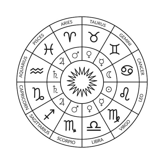 Круг зодиака, натальная карта. гороскоп со знаками зодиака и правителями планет. черно-белая иллюстрация гороскопа. колесо гороскопа Premium векторы