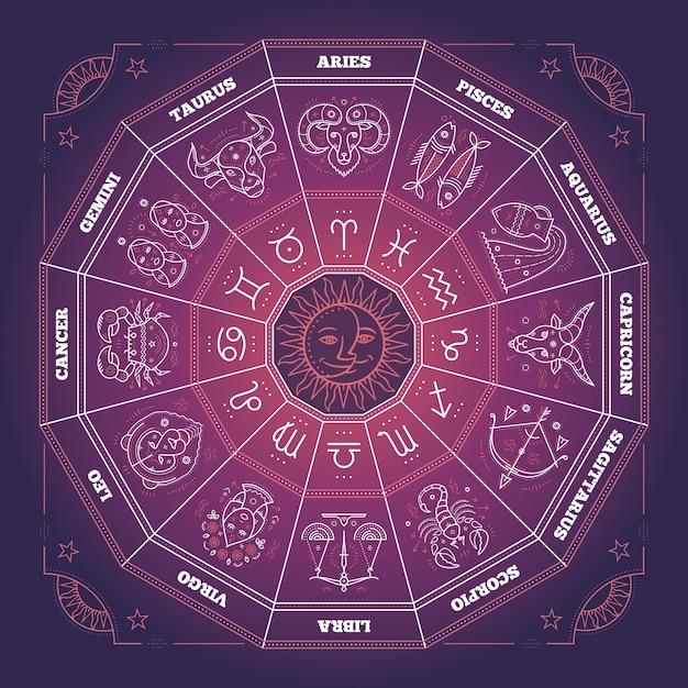 Zodiac circle with horoscope signs. thin line  . astrology symbols and mystic signs. Premium Vector