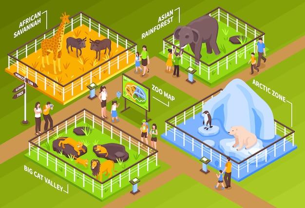 Concetto isometrico del giardino zoologico Vettore gratuito