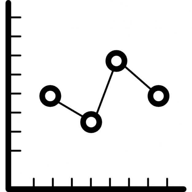 Graphique forex en ligne