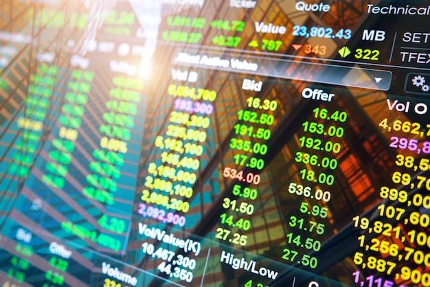 Affichage des cotations boursières Photo Premium