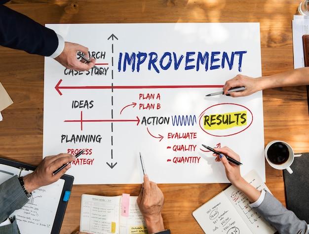 Amélioration de la réussite recherche d'idées de planification Photo gratuit