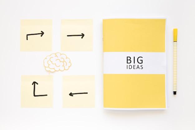 Cerveau avec des flèches dirigeant vers le grand journal des idées sur fond blanc Photo gratuit