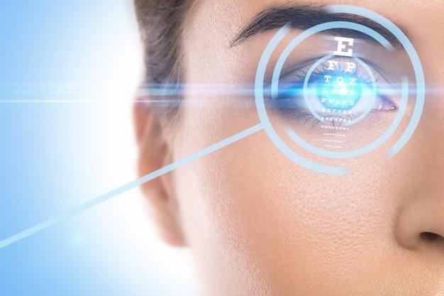 Concepts De Chirurgie Oculaire Au Laser Ou De Contrôle De L'acuité Visuelle Photo Premium
