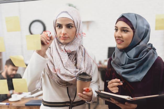 Des femmes chefs d'entreprise arabes rédigent un plan d'affaires. Photo Premium