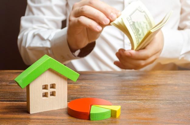 Figurine de maison et camembert représentant un homme comptant de l'argent. Photo Premium