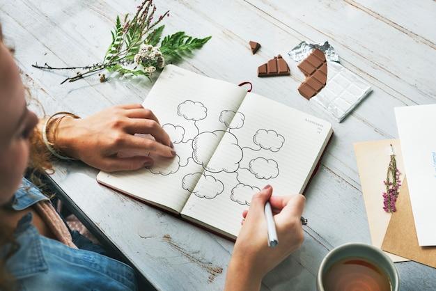 Jeune femme créative, dessinant une carte mentale Photo Premium