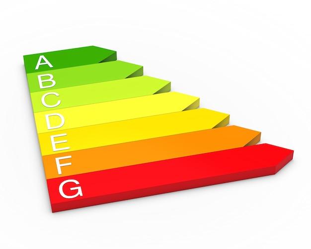 Les lignes de la catégorie colorée d'énergie Photo gratuit