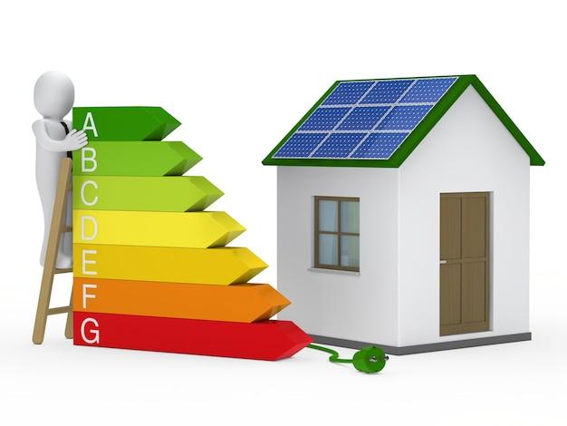 Maison Avec Certificat énergétique Photo gratuit