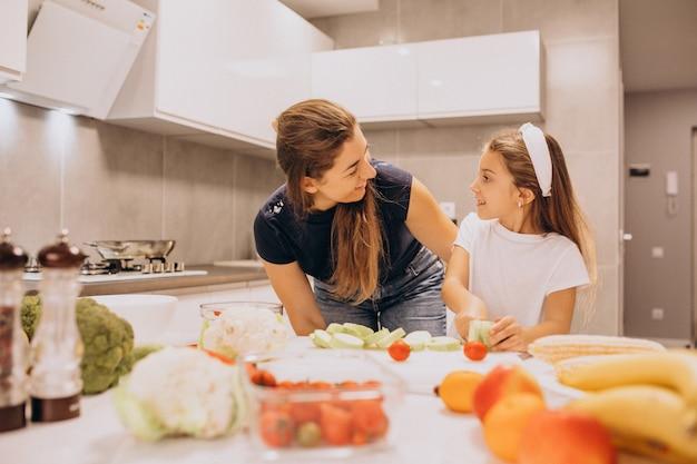Mère avec petite fille cuisine ensemble à la cuisine Photo gratuit