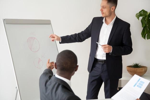 Des partenaires commerciaux multiraciaux réfléchissent à l'analyse des statistiques du projet avec un tableau à feuilles mobiles Photo gratuit