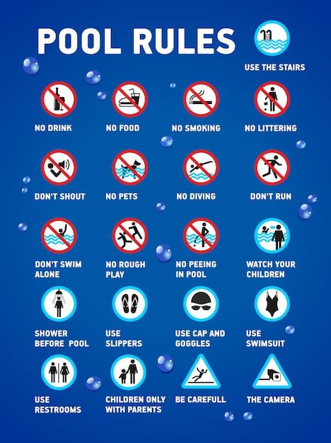 Règles de la piscine. icônes et symbole pour la piscine. Photo Premium