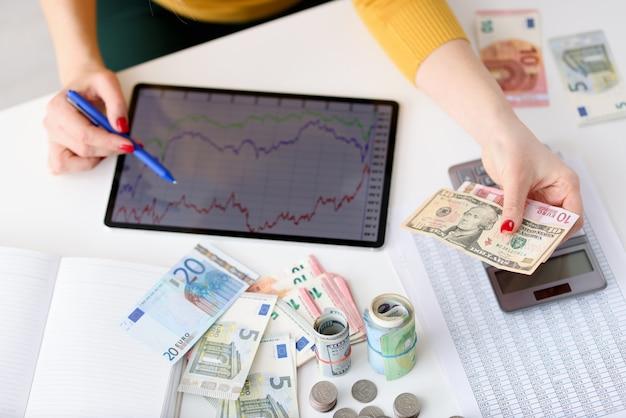 Tablette De Bureau Avec Calculateur D'indicateurs économiques Et Billets. Concept De Services De Comptabilité Photo Premium